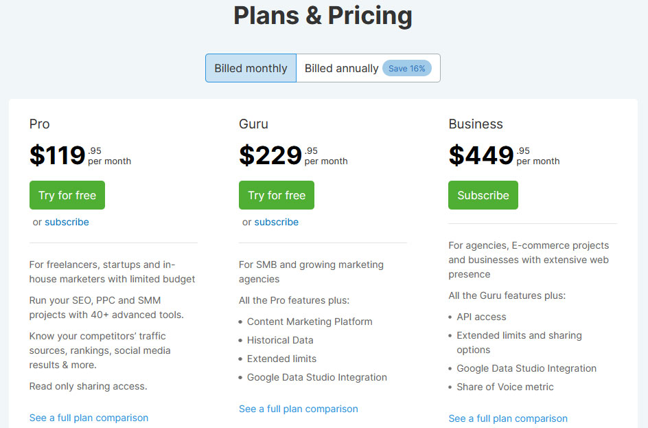 Semrush Plans & Pricing