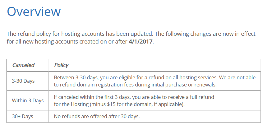 Bluehost-Refund-Policy