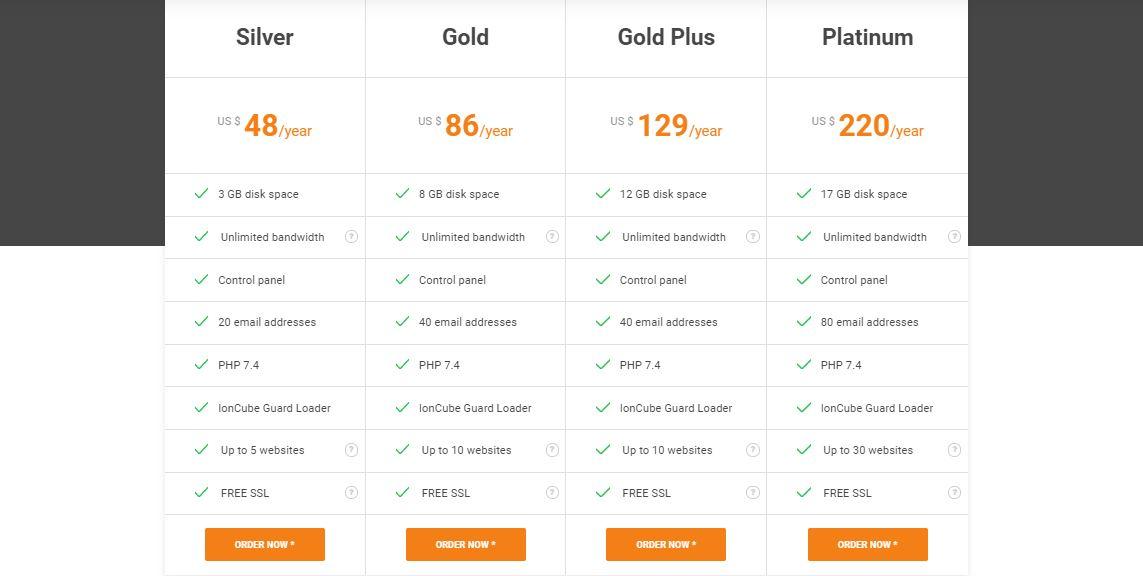 Alidropship hosting service Packages
